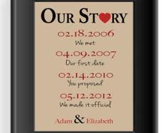1st Wedding Anniversary Gift Ideas For Him Australia : wedding gift anniversaries ideas gift ideas anniversaries gift gifts ...