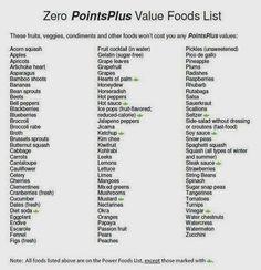 Weight Watcher Girl: Weight Watchers Zero Point Food List!