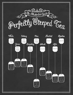 Perfectly Steeped Tea: An Illustrated Guide
