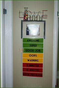 Home Behavior system