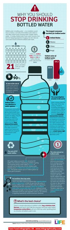 Why You Should Stop Drinking Bottle Water #Infographic #infografía