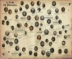 infographic - family tree - game of thrones