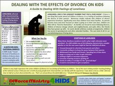 Loneliness and the Child of Divorce