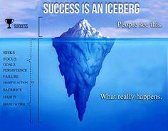 Success is an Iceberg!  So True!!