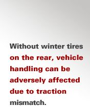Winter Tire Installation - Discount Tire