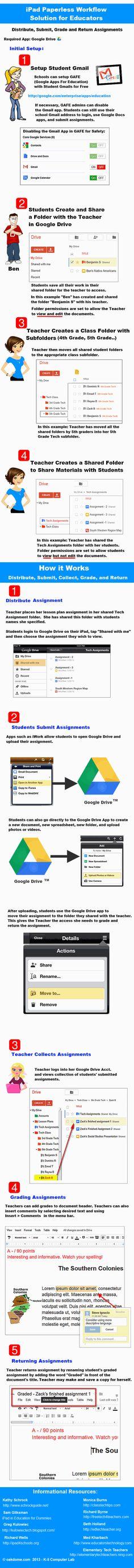 iPad Paperless Workflow for Educators
