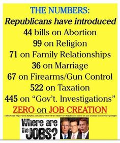 Republican BS