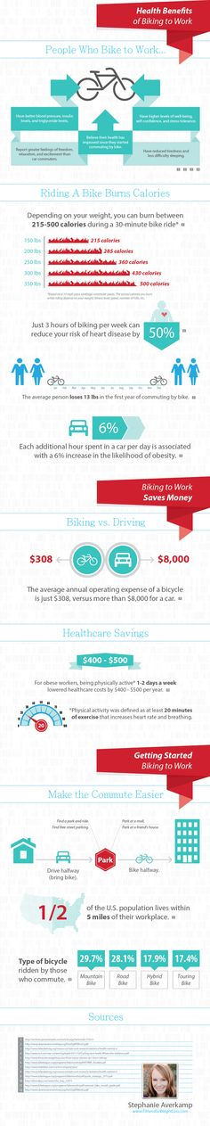 Bike to Work Week infographic  #interesting #infographics #charts #Social #Media #Interesting #Infographic #Graphics #information #informative #educate