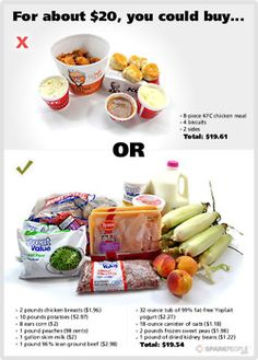 """This is why the """"eating healthy is too expensive"""" argument is invalid."""