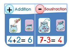 Affiches en mathématiques