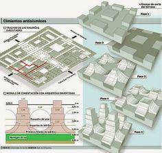 Sistemas antisismicos