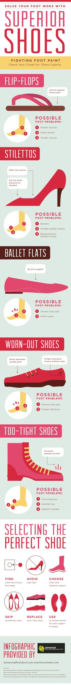 A nice #infographic that shows what certain types of #shoes do to your feet!