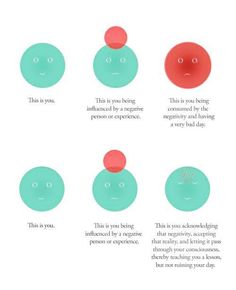 mindfulness | Tumblr