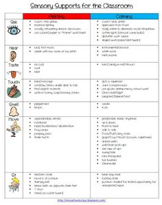 Sensory supports for the classroom