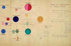 Le Corbusier schematic drawing for Unité (1946) (from Phaidon's Le Corbusier Le Grand. 2008)