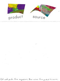 Using collages to explore the difference between a product and a source. Free printable activity.