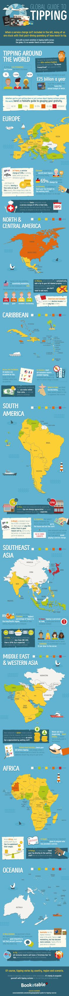 Global Guide To Tipping #infographic #Travel #Tipping