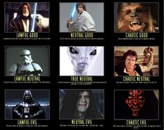 star_wars_alignment_chart_by_gamer28-d2zpial