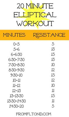 20 Minute Elliptical Workout with some great hills!