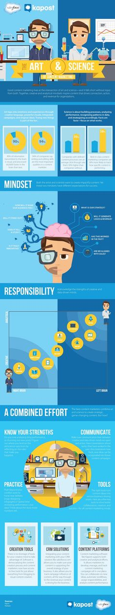 Content - The Art and Science of Content Marketing [Infographic] : MarketingProfs Article  #Marketing #KeyDifference