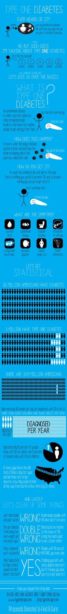 Type 1 Diabetes Infographic. #T1D #type_one #diabetes #infographic #free #printable #resource