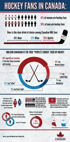 Canadian hockey fans.