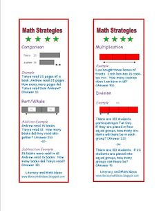 Free Common Core Math Word Problem Strategy Bookmarks.  Print them and laminate.  Students can keep them handy to help them solve math word problems.  Click the image to access this freebie.