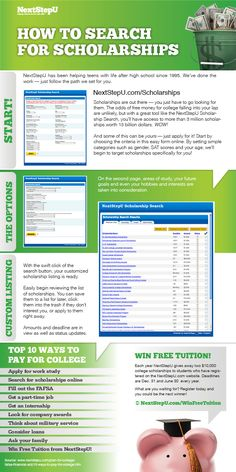 How to search for scholarships infographic