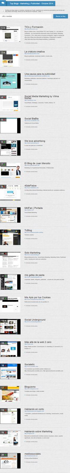 Top blog de marketing y publicidad. Octubre 2014. Infografía en español. #CommunityManager