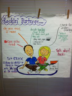 Reading Workshop- Partner Work anchor chart (image only)