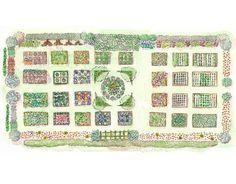 Design a Kitchen Garden - with layout plan
