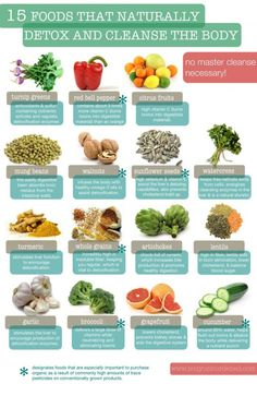 15 Foods that naturally detox and cleanse the body - detox cleanse infographic | Elephant Journal