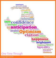 """Optimism Word Cloud - from the """"8 Keys to Raising Optimistic Kids"""" post at One Time Through. #parenting #kids #preschoolers"""