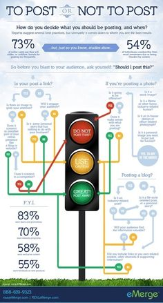 To Post or Not To Post Infographic