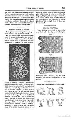 Godeys Magazine - Google Books. 1866, June. Borders for veils.