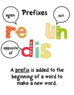 Free!!! Anchor charts to help you teach prefixes and suffixes...