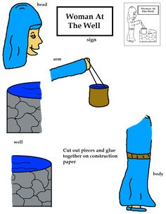 Woman At The Well Activity