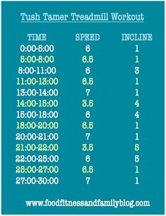 Treadmill Workout!