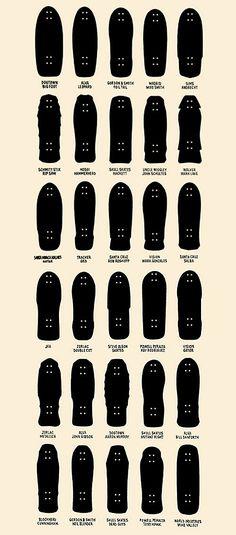 Skate Deck Shapes