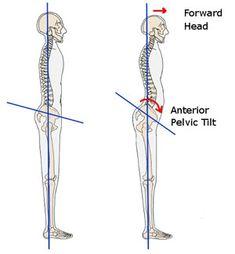 first-class workout tight hip flexors