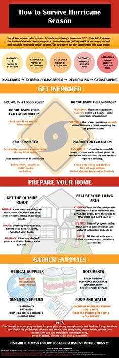 How to Survive Hurricane Season | #SurvivalLife www.SurvivalLife.com