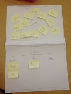 Thinking Maps. What is a noun? Brainstorm using circle map, categorize using tree map. Using post it notes, kids manipulate maps. Extension: tree map- common  proper nouns