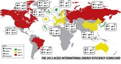 The Most Energy Efficient Countries In The World. International Energy Efficiency Scorecard, evaluates energy efficiency of 12 of world's largest economies. From most to least efficient: the United Kingdom; Germany; Italy; Japan; France; the European Union, Australia, and China (3-way tie); the U.S.; Brazil; Canada; and Russia.