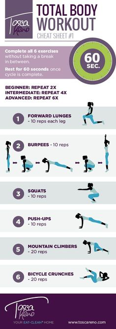 Ready to sweat it out? Let's mix up your #exercise routine with this full body #workout. This set of movements works all the major muscle groups and will get your heart pumping. Print this cheat sheet and load your iPod with some killer tunes and have fun! #fitness #fitspiration #workoutroutine #circuit #training #hiit #health #motivation #inspiration #cycle #cardio #eatcleandiet #eatclean #toscareno