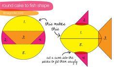 how to make a cake shaped like a fish
