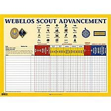 Webelos Advancement Chart