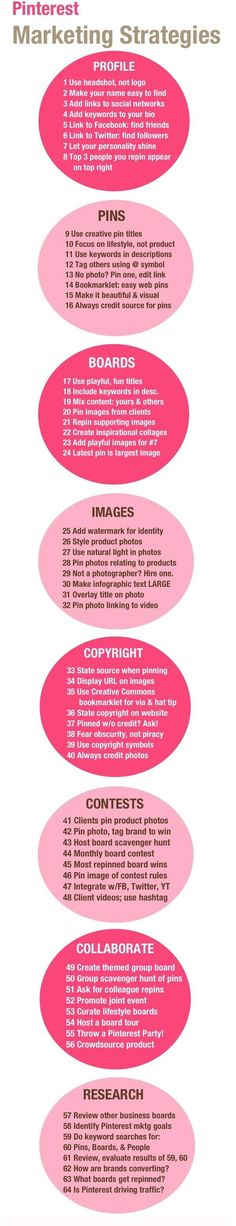 64 #Pinterest #Marketing Tips and Tactics #Infographic
