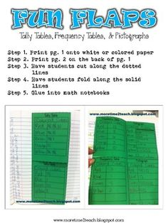 Here's an activity and foldable idea for teaching students about tally tables, frequency tables, and pictographs.