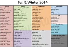Scentsy Fall/Winter scents 2014