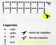 CROCHE - LEITURA DE GRÁFICOS - BÁSICO 1